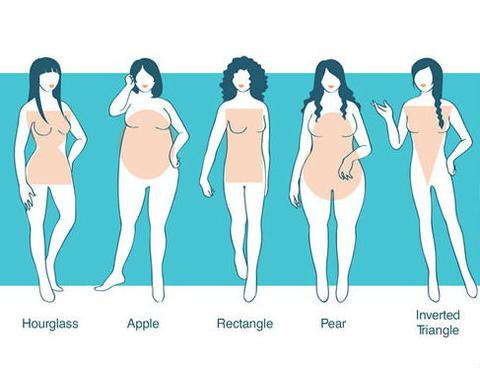 The Advanced Guide to Dressing For Your Body Type - What Would